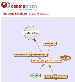 Image on DebateGraph